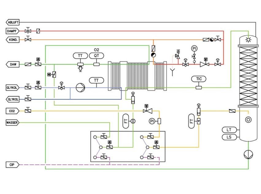 Схема установки горячей
