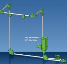 Приводная установка 360 градусов в трубчатом цепном транспортере