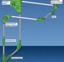 Трубчатые цепные транспортеры основные узлы
