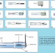 Dr. Fisher Типы ламп для выдувных машин